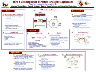 IBN: A Communication Paradigm for Mobile Applications
