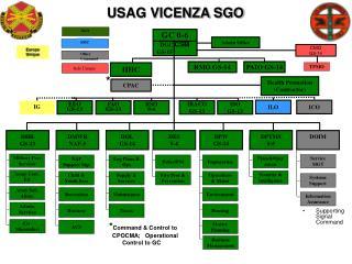 GC 0-6 DGC  CSM GS-15