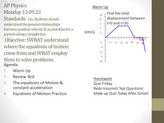 Agenda Warm Up Review Test The  equations of Motion & constant acceleration