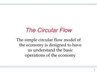 The Circular Flow