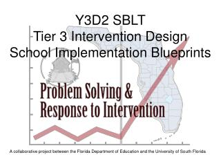 Y3D2 SBLT Tier 3 Intervention Design School Implementation Blueprints