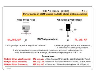 ISO 10 360-5    (2000)		1 / 2 Performance of CMM�s using multiple stylus probing systems