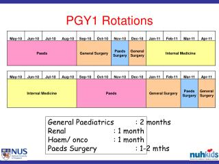 PGY1 Rotations