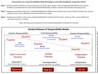 Instruction on using the Bubble Map Strategy to provide feedback using the rubric: