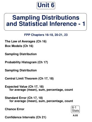 Unit 6 Sampling Distributions and Statistical Inference - 1 FPP Chapters 16-18, 20-21, 23