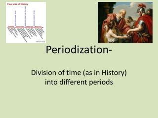 Periodization-