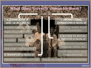 What does 'poverty' mean for them?