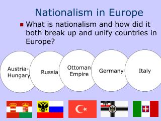 Nationalism in Europe
