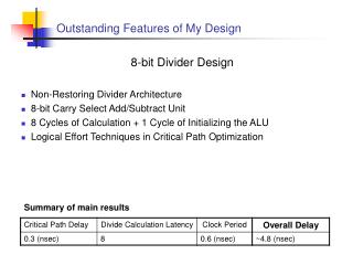 Outstanding Features of My Design