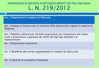 DISPOSIZIONI IN MATERIA DI RICONOSCIMENTO DEI FIGLI NATURALI  L . N. 219/2012