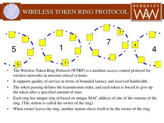 WIRELESS TOKEN RING PROTOCOL