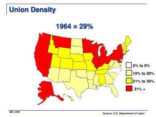 Union Density 1964 = 29%