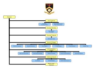 s and l rfc structure