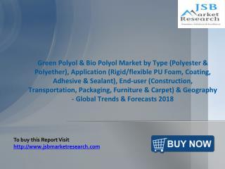 JSB Market Research : Green Polyol & Bio Polyol Market