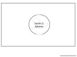 Earth ' s 5 Spheres