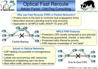 Optical Fast Reroute Adrian Farrel : Old Dog Consulting