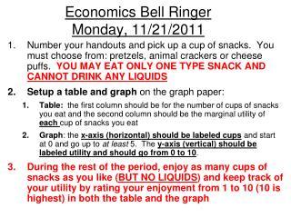 Economics Bell Ringer Monday, 11/21/2011