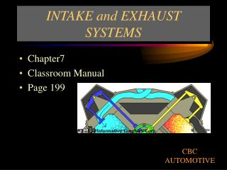 INTAKE and EXHAUST SYSTEMS