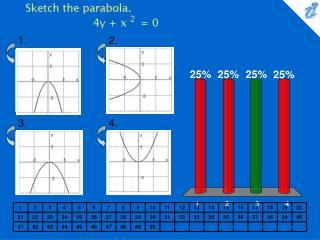 Sketch the parabola. 4y + x 2 = 0