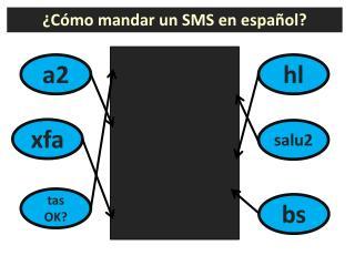 ¿ Cómo mandar  un SMS en  español ?