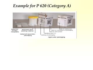 Example for P 620 (Category A)