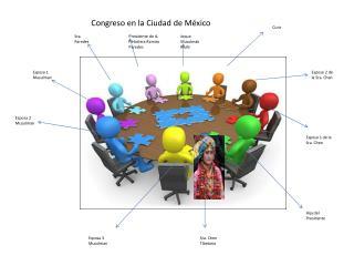 Congreso en la Ciudad de México