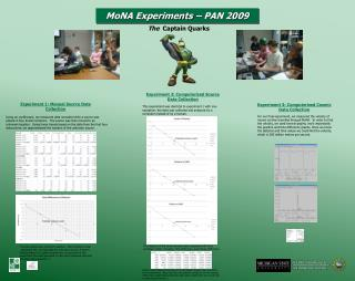 MoNA Experiments – PAN 2009