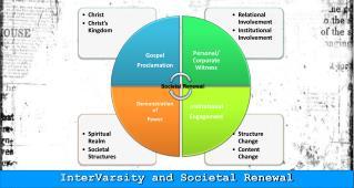 Societal Renewal