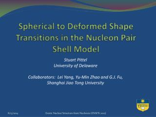 Spherical to Deformed Shape Transitions in the Nucleon Pair Shell Model