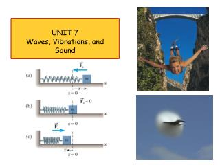 UNIT 7 Waves, Vibrations, and Sound