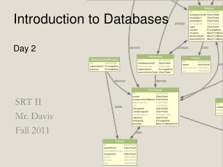Introduction to Databases Day 2