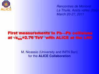 First  measurements  in  Pb�Pb collisions at  ? s NN =2.76 TeV  with ALICE at the LHC