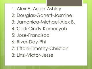 1: Alex E.- Arash -Ashley 2: Douglas-Garrett-Jasmine 3:  Jamonica -Michael-Alex B.