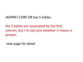 MATRIX_DATA   -> use to create pssm matrix Columns: protein id ? base (ATGC) position