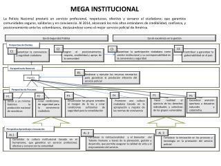 MEGA INSTITUCIONAL