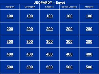 JEOPARDY � Egypt