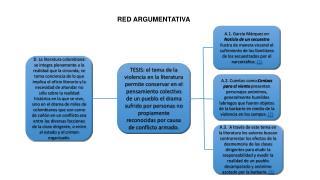RED ARGUMENTATIVA