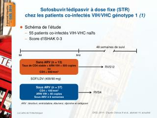 Sofosbuvir/l�dipasvir  � dose fixe (STR)  chez les patients  co-infect�s vih/vhc g�notype 1  (1)