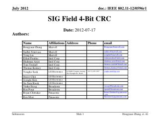 SIG Field 4-Bit CRC