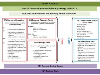 Joint UN Communication and Advocacy Strategy 2011- 2015