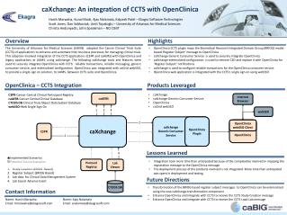 caXchange: An integration of CCTS with OpenClinica