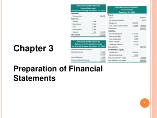 Chapter 3 Business Income  Expenses Part I