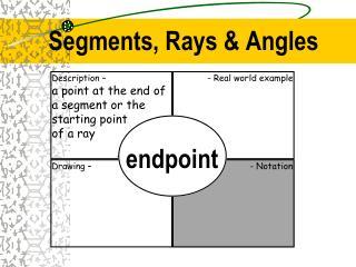 Segments, Rays & Angles