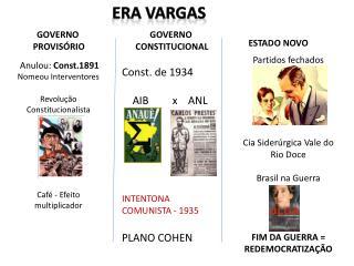 Anulou:  Const.1891 Nomeou Interventores Revolu��o Constitucionalista