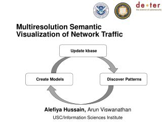 Multiresolution  Semantic Visualization of Network Traffic