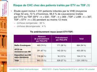 Risque de CHC chez des patients traités par ETV ou TDF  (1)