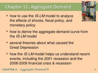 Chapter 11: Aggregate Demand