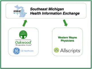 Western Wayne Physicians