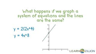 What happens if we graph a system of equations and the lines are the same?
