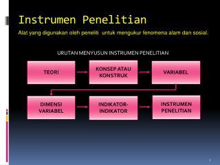Instrumen Penelitian